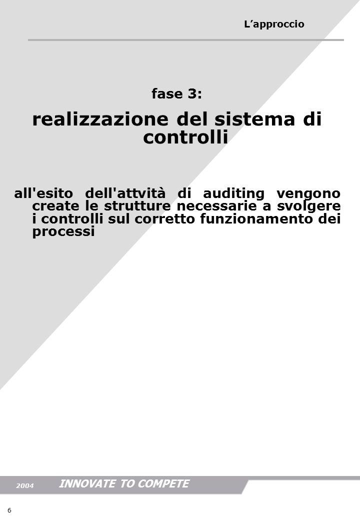 INNOVATE TO COMPETE 2004 6 L'approccio fase 3: realizzazione del sistema di controlli all esito dell attvità di auditing vengono create le strutture necessarie a svolgere i controlli sul corretto funzionamento dei processi