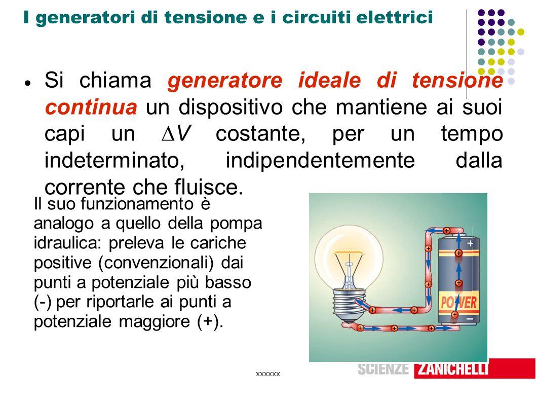 xxxxxx I generatori di tensione e i circuiti elettrici  Si chiama generatore ideale di tensione continua un dispositivo che mantiene ai suoi capi un