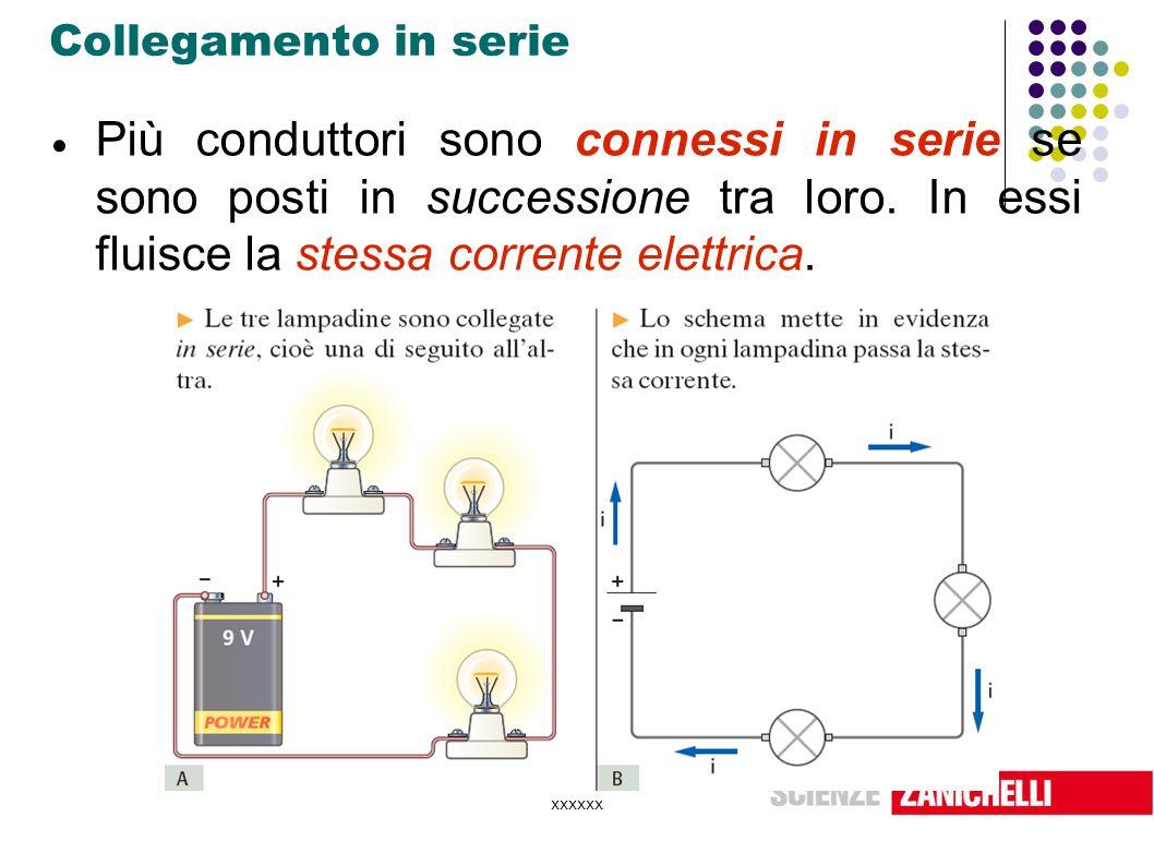 xxxxxx Collegamento in serie  Più conduttori sono connessi in serie se sono posti in successione tra loro. In essi fluisce la stessa corrente elettri