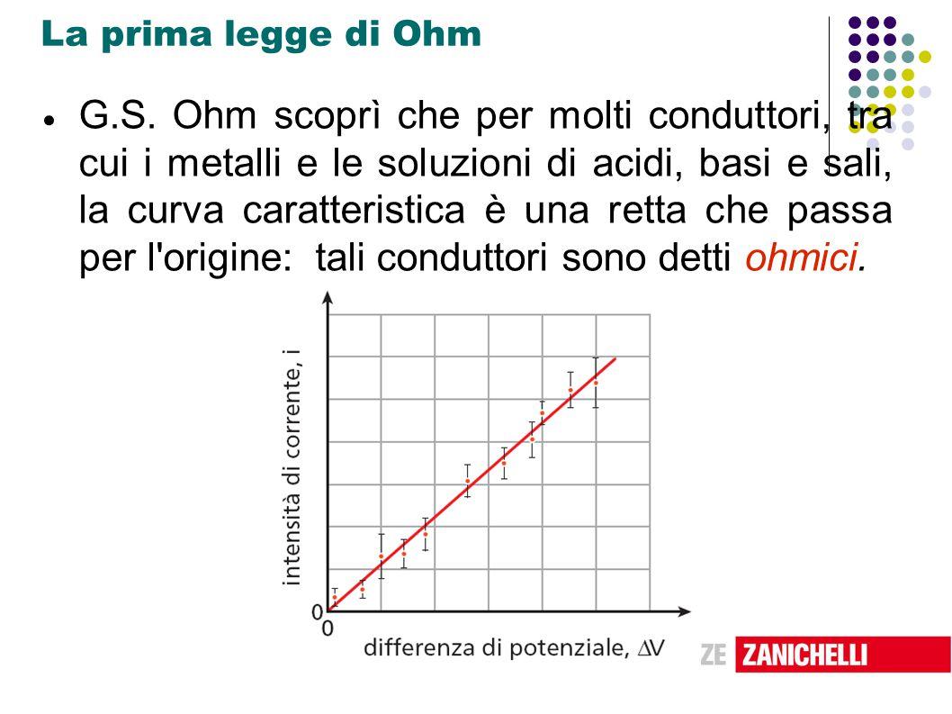 xxxxxx La prima legge di Ohm  G.S. Ohm scoprì che per molti conduttori, tra cui i metalli e le soluzioni di acidi, basi e sali, la curva caratteristi