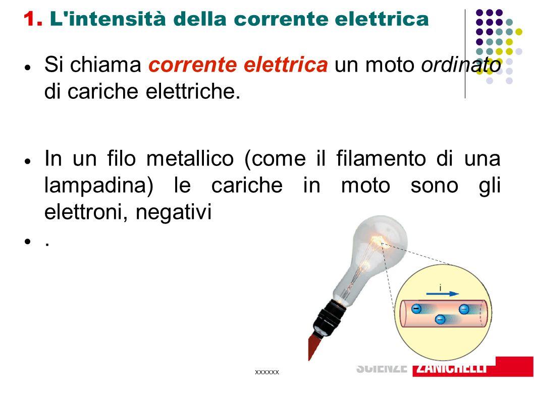 xxxxxx 1. L'intensità della corrente elettrica  Si chiama corrente elettrica un moto ordinato di cariche elettriche.  In un filo metallico (come il