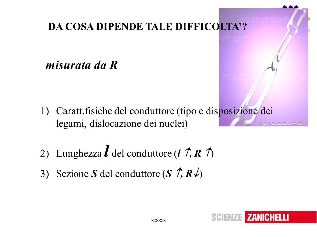 xxxxxx DA COSA DIPENDE TALE DIFFICOLTA'? 1)Caratt.fisiche del conduttore (tipo e disposizione dei legami, dislocazione dei nuclei) 2)Lunghezza l del c