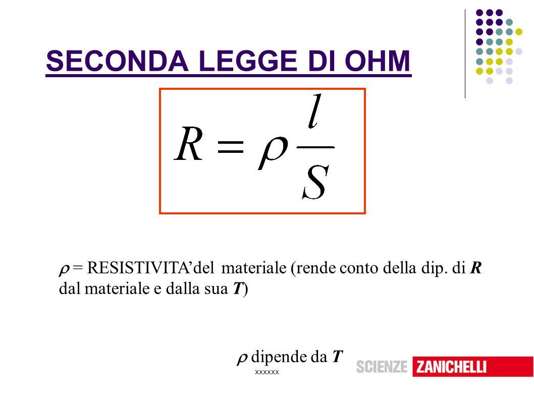 xxxxxx SECONDA LEGGE DI OHM  = RESISTIVITA'del materiale (rende conto della dip. di R dal materiale e dalla sua T)  dipende da T