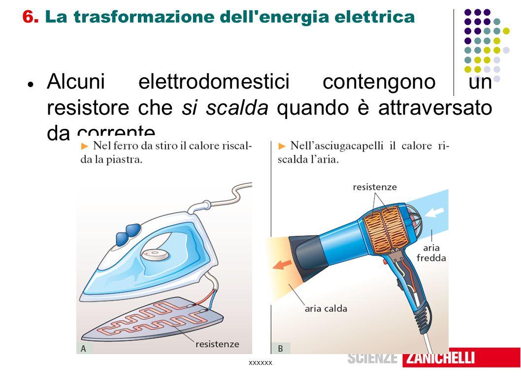 xxxxxx 6. La trasformazione dell'energia elettrica  Alcuni elettrodomestici contengono un resistore che si scalda quando è attraversato da corrente.