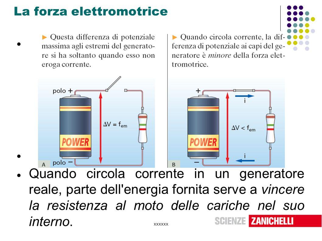 xxxxxx La forza elettromotrice   Quando circola corrente in un generatore reale, parte dell'energia fornita serve a vincere la resistenza al moto de