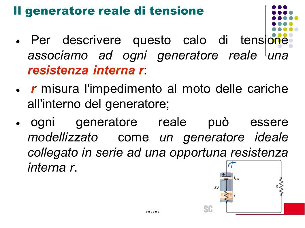 xxxxxx Il generatore reale di tensione  Per descrivere questo calo di tensione associamo ad ogni generatore reale una resistenza interna r:  r misur