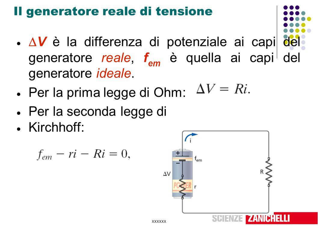 xxxxxx Il generatore reale di tensione   V è la differenza di potenziale ai capi del generatore reale, f em è quella ai capi del generatore ideale.