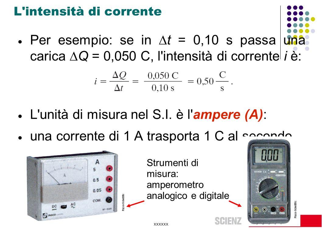 xxxxxx L'intensità di corrente  Per esempio: se in  t = 0,10 s passa una carica  Q = 0,050 C, l'intensità di corrente i è:  L'unità di misura nel