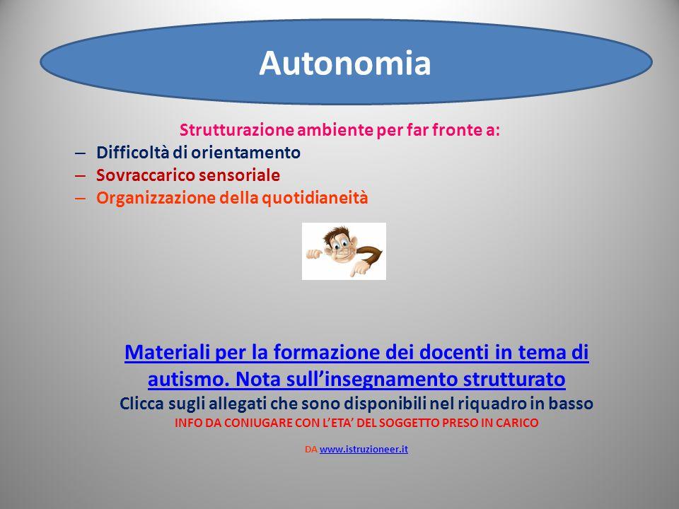 Materiali per la formazione dei docenti in tema di disabilità.