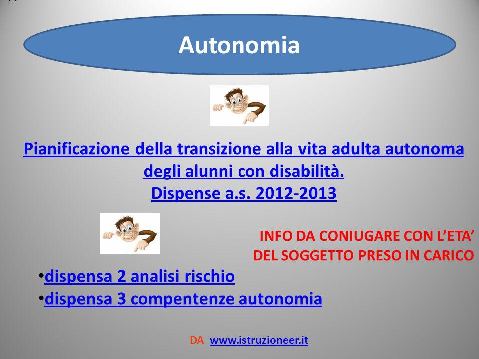 Da www.archivioautismopc.altervista.orgwww.archivioautismopc.altervista.org Area Dell'autonomia Materiali web Agende visive, spazi, materia l i Materiali web Agende visive, spazi, materia l i Autonomia