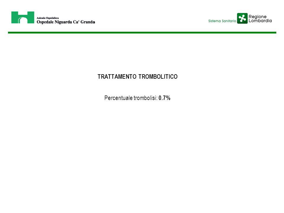 TRATTAMENTO TROMBOLITICO Percentuale trombolisi: 0.7%