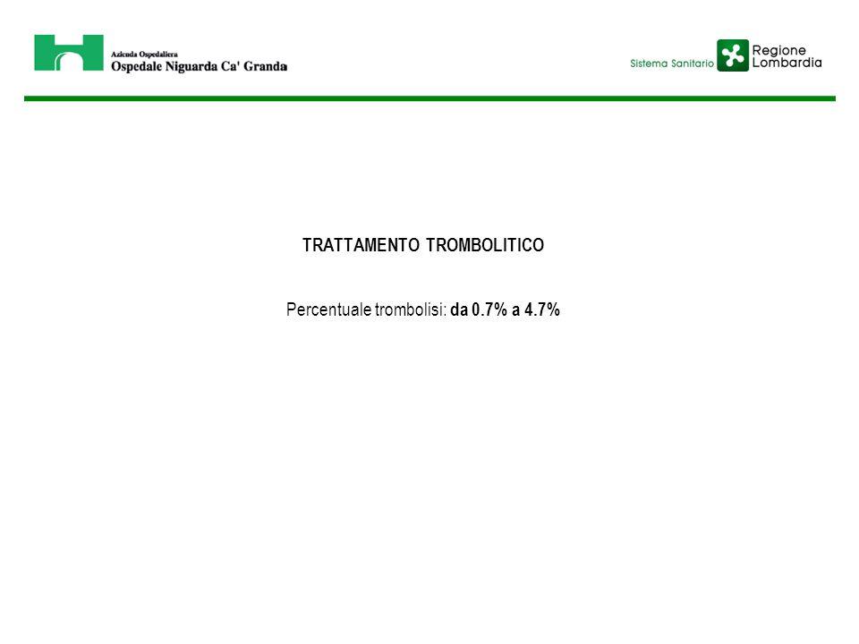 TRATTAMENTO TROMBOLITICO Percentuale trombolisi: da 0.7% a 4.7%