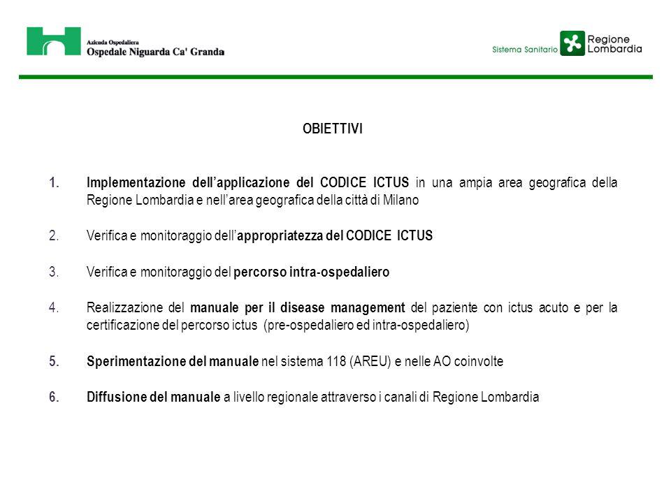 OBIETTIVI 1.Implementazione dell'applicazione del CODICE ICTUS in una ampia area geografica della Regione Lombardia e nell'area geografica della città