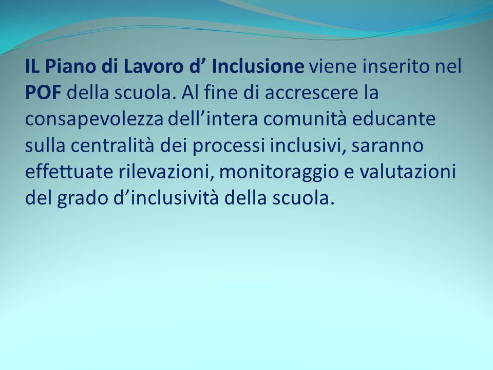 IL Piano di Lavoro d' Inclusione viene inserito nel POF della scuola. Al fine di accrescere la consapevolezza dell'intera comunità educante sulla cent