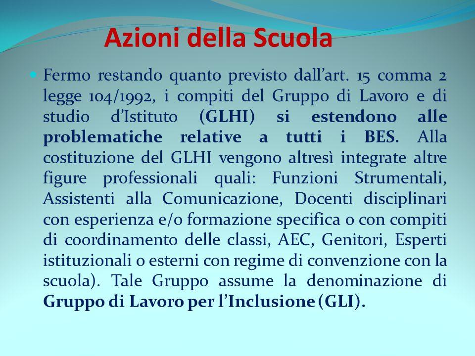 Azioni della Scuola Fermo restando quanto previsto dall'art. 15 comma 2 legge 104/1992, i compiti del Gruppo di Lavoro e di studio d'Istituto (GLHI) s