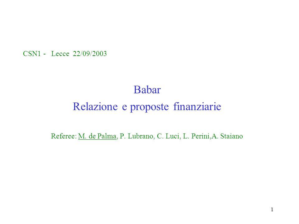 1 CSN1 - Lecce 22/09/2003 Babar Relazione e proposte finanziarie Referee: M. de Palma, P. Lubrano, C. Luci, L. Perini,A. Staiano