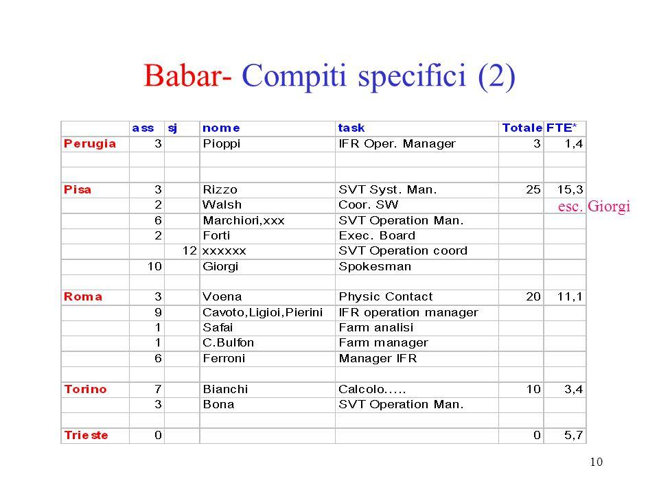 10 Babar- Compiti specifici (2) esc. Giorgi