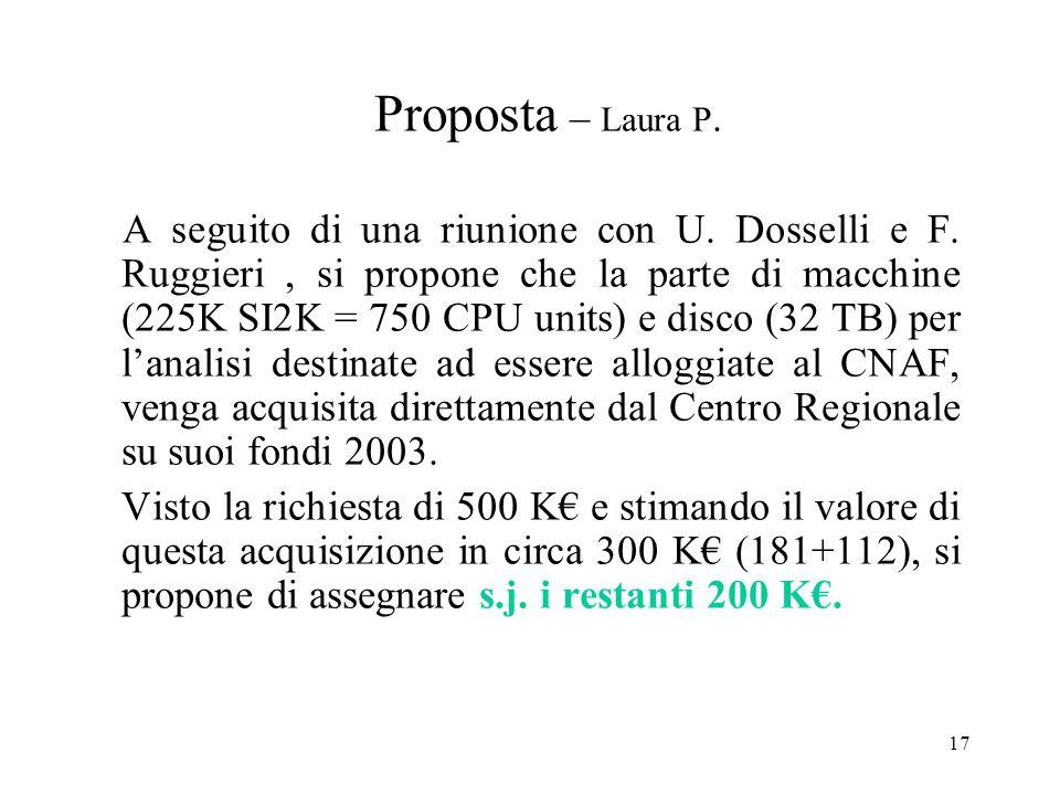 17 Proposta – Laura P. A seguito di una riunione con U. Dosselli e F. Ruggieri, si propone che la parte di macchine (225K SI2K = 750 CPU units) e disc