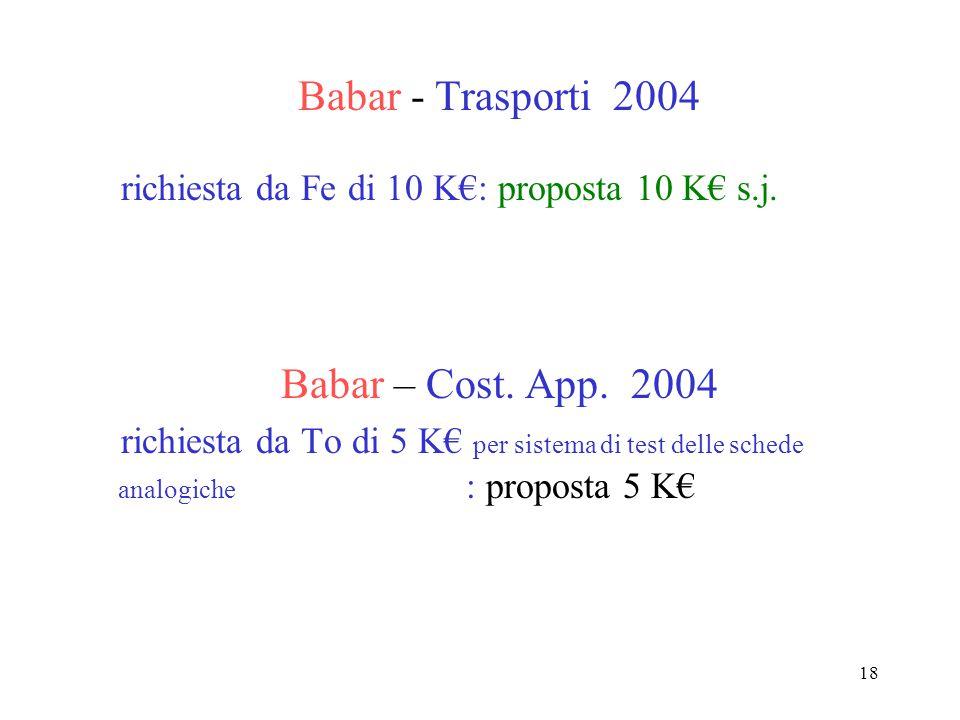 18 Babar - Trasporti 2004 richiesta da Fe di 10 K€: proposta 10 K€ s.j. Babar – Cost. App. 2004 richiesta da To di 5 K€ per sistema di test delle sche