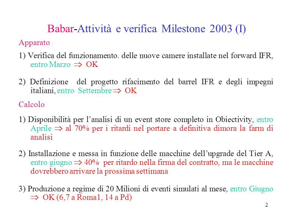 2 Babar-Attività e verifica Milestone 2003 (I) Apparato 1) Verifica del funzionamento. delle nuove camere installate nel forward IFR, entro Marzo  OK