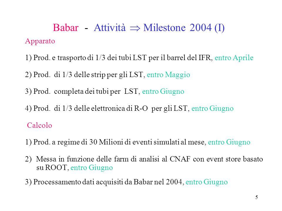 5 Babar - Attività  Milestone 2004 (I) Apparato 1) Prod. e trasporto di 1/3 dei tubi LST per il barrel del IFR, entro Aprile 2) Prod. di 1/3 delle st