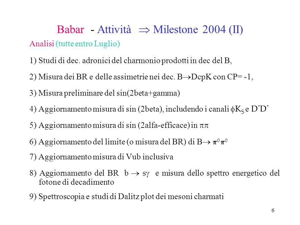 6 Babar - Attività  Milestone 2004 (II) Analisi (tutte entro Luglio) 1) Studi di dec. adronici del charmonio prodotti in dec del B, 2) Misura dei BR