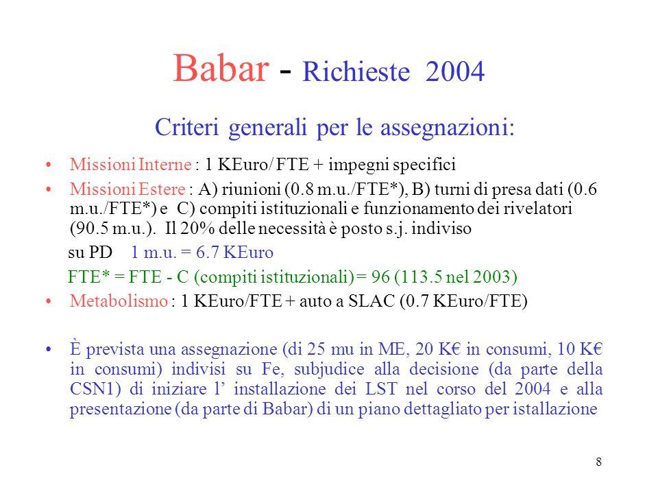 8 Babar - Richieste 2004 Criteri generali per le assegnazioni: Missioni Interne : 1 KEuro/ FTE + impegni specifici Missioni Estere : A) riunioni (0.8