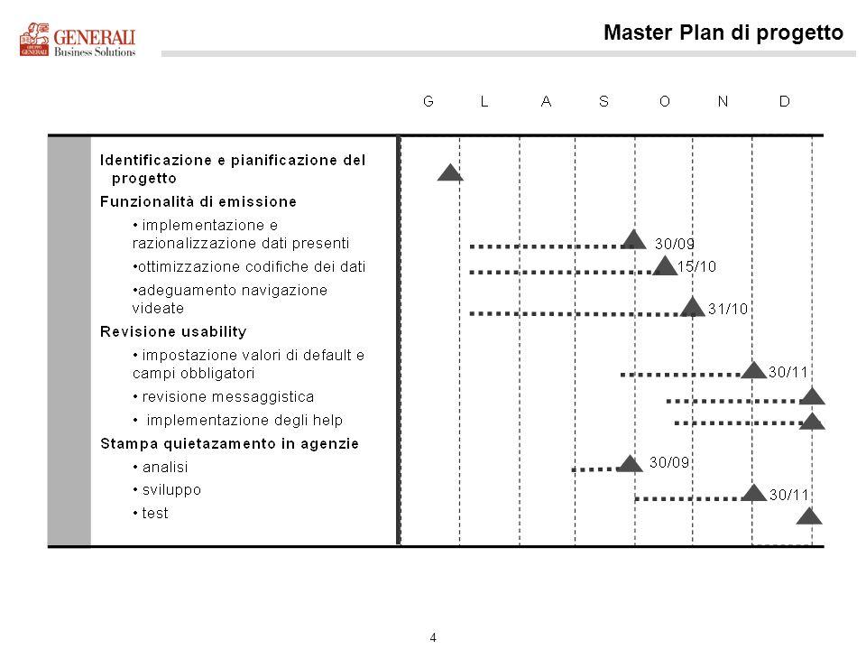 Bozza 4 Master Plan di progetto
