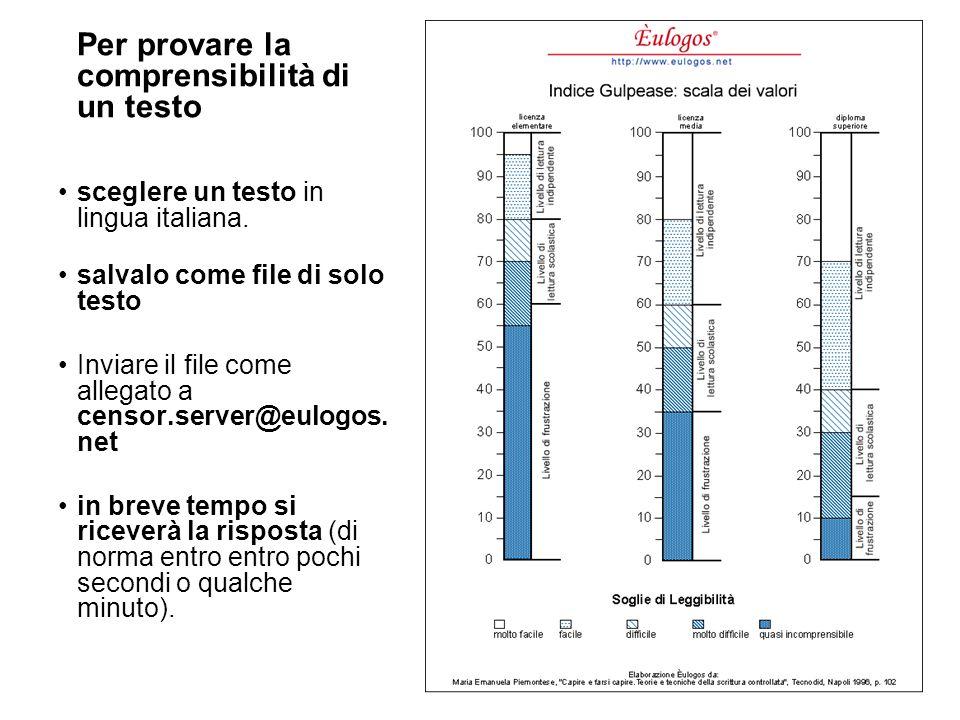 Per provare la comprensibilità di un testo sceglere un testo in lingua italiana. salvalo come file di solo testo Inviare il file come allegato a censo