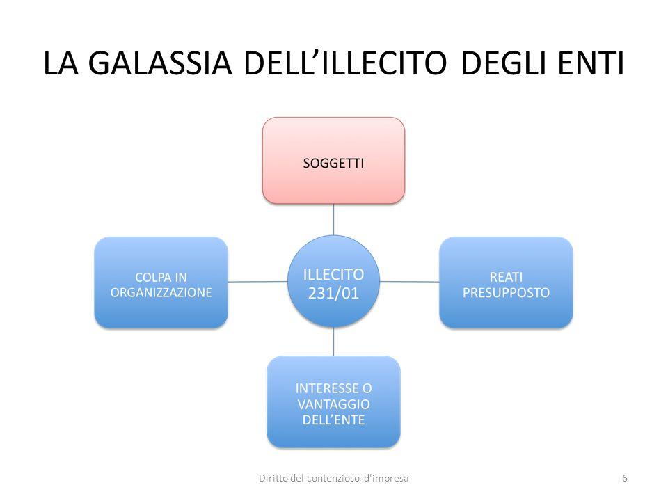 LA GALASSIA DELL'ILLECITO DEGLI ENTI 17Diritto del contenzioso d impresa