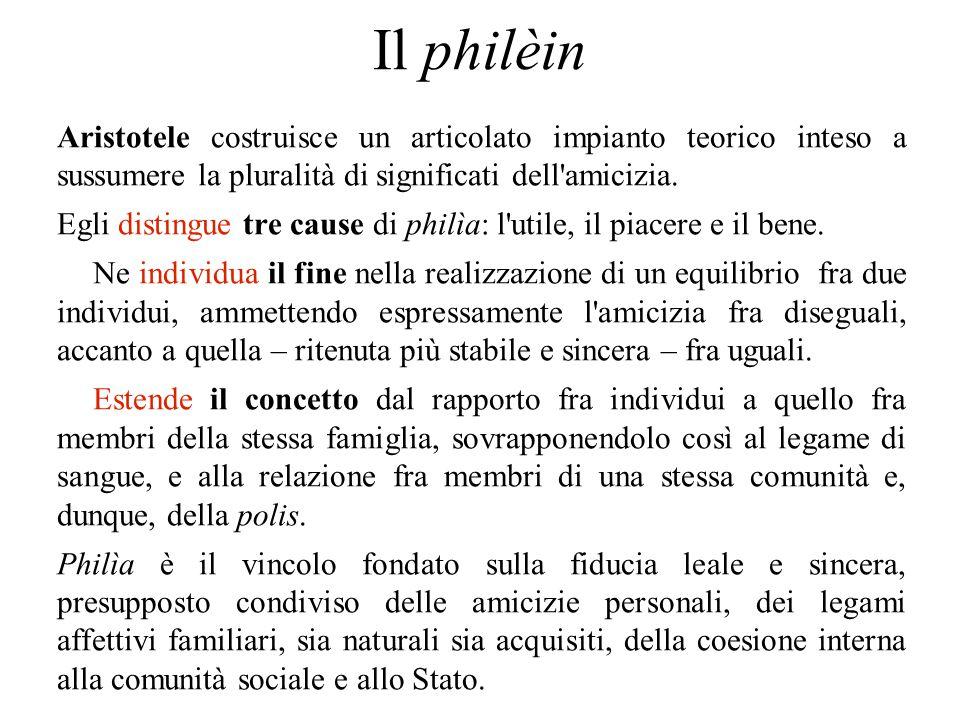 Il philèin Questa potenza della philìa, che abbraccia le relazioni dell individuo a partire dalla sua dimensione privata fino a quella pubblica e collettiva, è riconosciuta da Aristotele nel carattere attivo e transitivo dell amare: «la philìa pare consistere più nell amare (philèin) che nell essere amati (philèisthai)» (EN, 1159a 26-27).