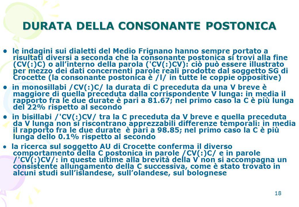 18 DURATA DELLA CONSONANTE POSTONICA le indagini sui dialetti del Medio Frignano hanno sempre portato a risultati diversi a seconda che la consonante