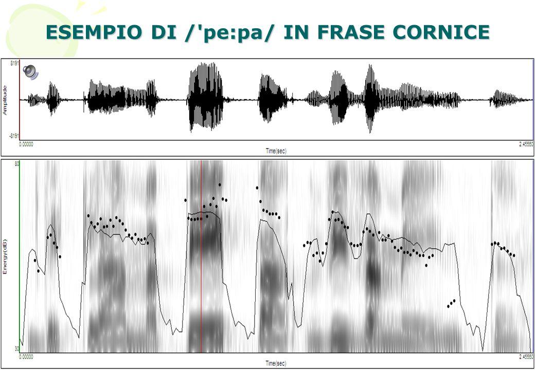 9 ESEMPIO DI /'pe:pa/ IN FRASE CORNICE