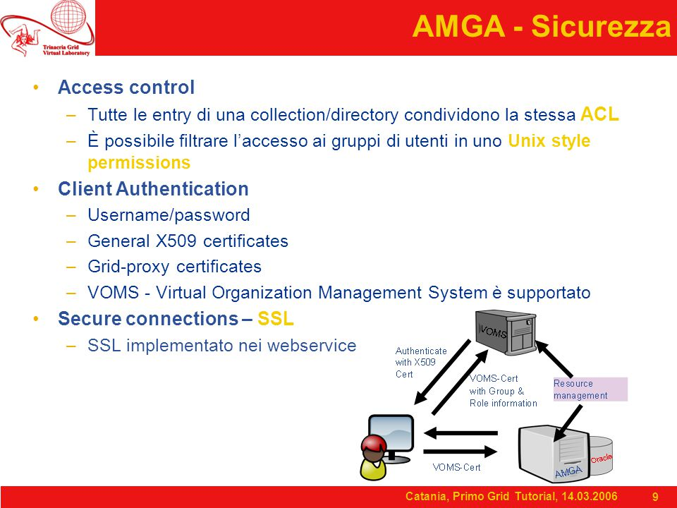 Catania, Primo Grid Tutorial, 14.03.2006 9 AMGA - Sicurezza Access control –Tutte le entry di una collection/directory condividono la stessa ACL –È possibile filtrare l'accesso ai gruppi di utenti in uno Unix style permissions Client Authentication –Username/password –General X509 certificates –Grid-proxy certificates –VOMS - Virtual Organization Management System è supportato Secure connections – SSL –SSL implementato nei webservice