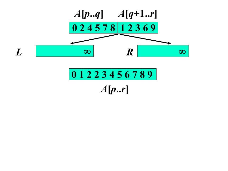 L 0 2 4 5 7 81 2 3 6 9 0 2 4 5 7 8  1 2 3 6 9  R A[p..q]A[q+1..r] 0 2 4 5 7 8  1 2 3 6 9  0 1 2 4 5 7 8  2 3 6 9  0 1 2 4 5 7 8  2 3 6 9  0 1 2 2 4 5 7 8  3 6 9  0 1 2 2 3 4 5 7 8  6 9  0 1 2 2 3 4 5 7 8  6 9  0 1 2 2 3 4 5 7 8  6 9  0 1 2 2 3 4 5 6 7 8  9  0 1 2 2 3 4 5 6 7 8  9  0 1 2 2 3 4 5 6 7 8  9  0 1 2 2 3 4 5 6 7 8 9   A[p..r]