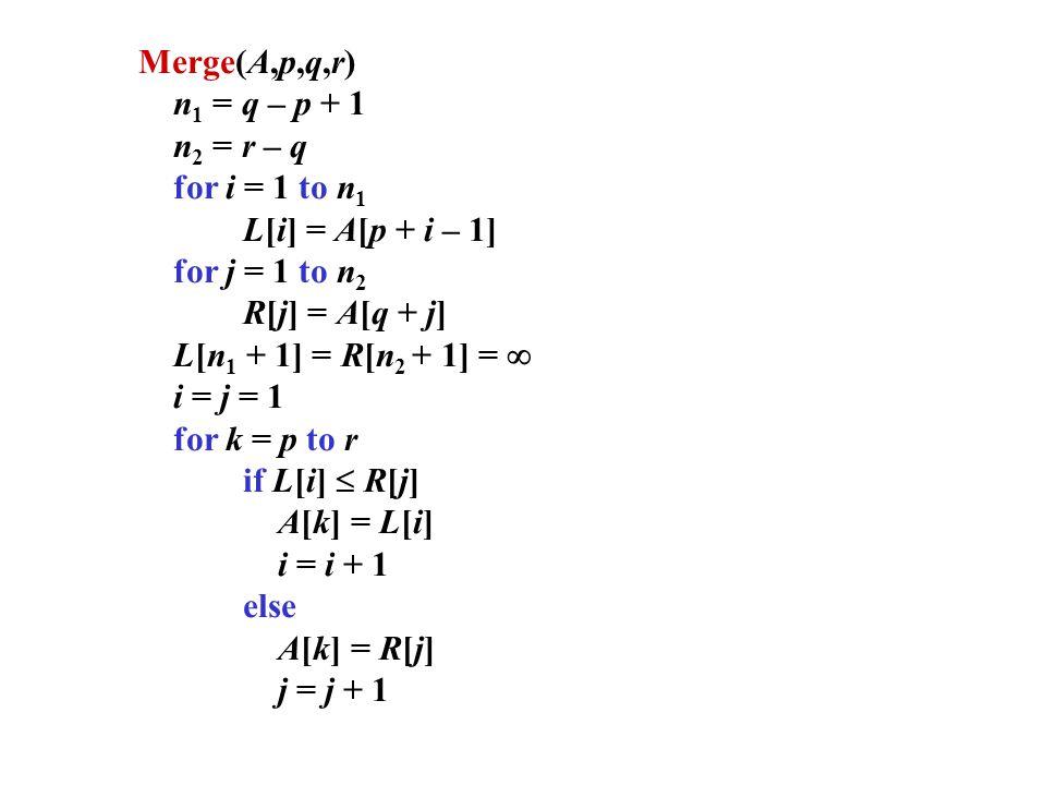 Merge(A,p,q,r) n 1 = q – p + 1 n 2 = r – q for i = 1 to n 1 L[i] = A[p + i – 1] for j = 1 to n 2 R[j] = A[q + j] L[n 1 + 1] = R[n 2 + 1] =  i = j = 1 for k = p to r if L[i]  R[j] A[k] = L[i] i = i + 1 else A[k] = R[j] j = j + 1