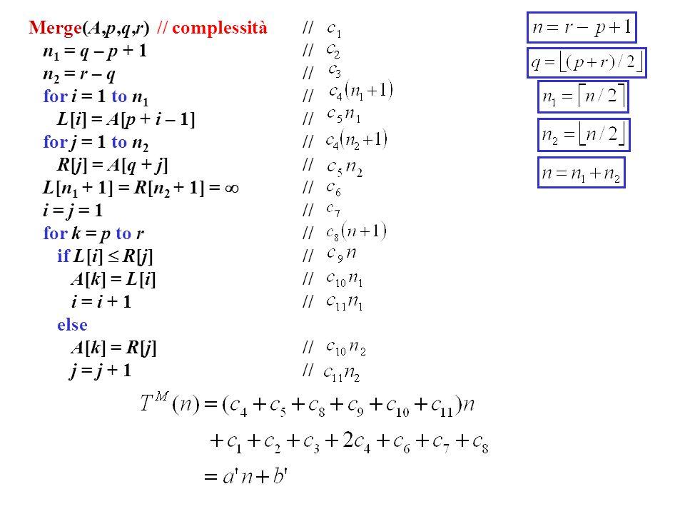 Merge(A,p,q,r) // complessità// n 1 = q – p + 1// n 2 = r – q// for i = 1 to n 1 // L[i] = A[p + i – 1]// for j = 1 to n 2 // R[j] = A[q + j]// L[n 1 + 1] = R[n 2 + 1] =  // i = j = 1// for k = p to r // if L[i]  R[j]// A[k] = L[i]// i = i + 1// else A[k] = R[j]// j = j + 1//