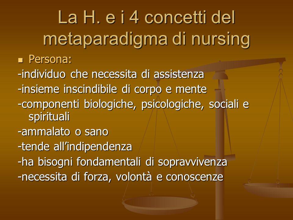 La H. e i 4 concetti del metaparadigma di nursing Persona: Persona: -individuo che necessita di assistenza -insieme inscindibile di corpo e mente -com