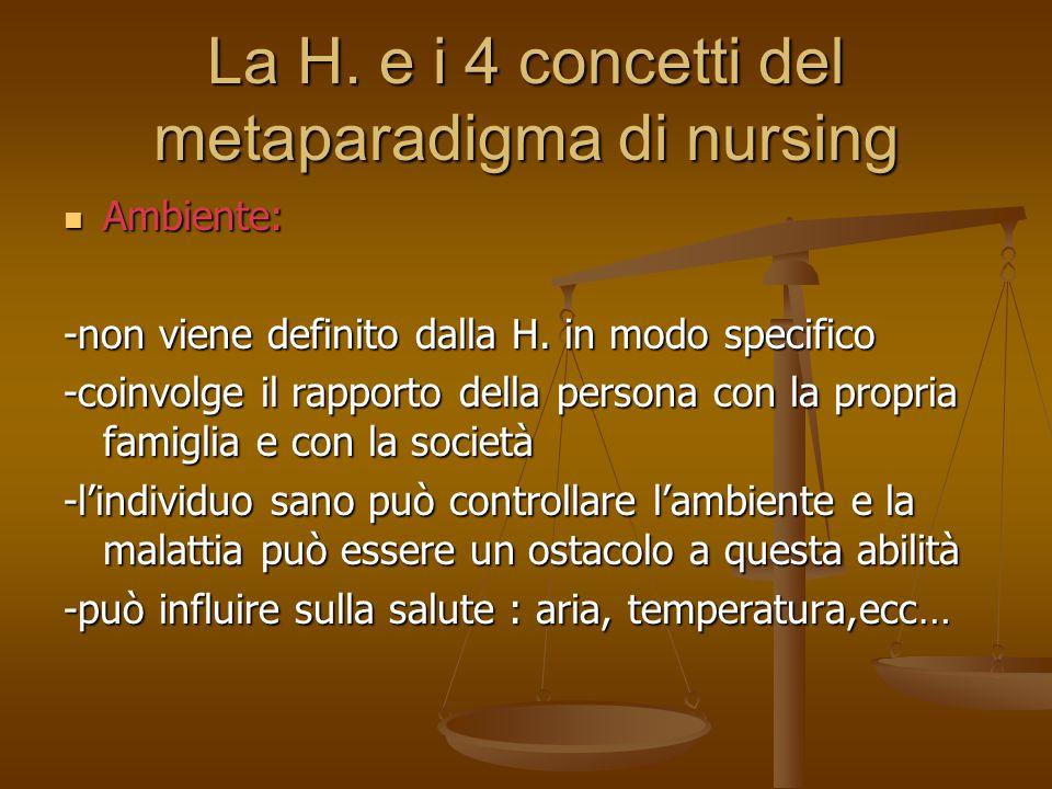 La H.e i 4 concetti del metaparadigma di nursing Ambiente: Ambiente: -non viene definito dalla H.