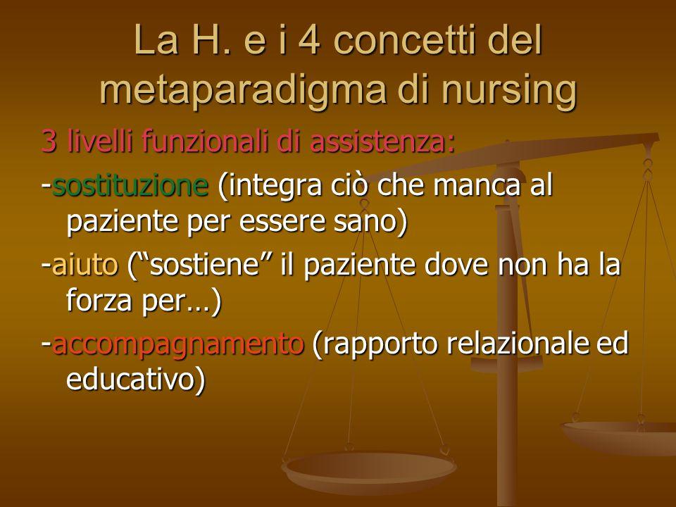 La H. e i 4 concetti del metaparadigma di nursing 3 livelli funzionali di assistenza: -sostituzione (integra ciò che manca al paziente per essere sano