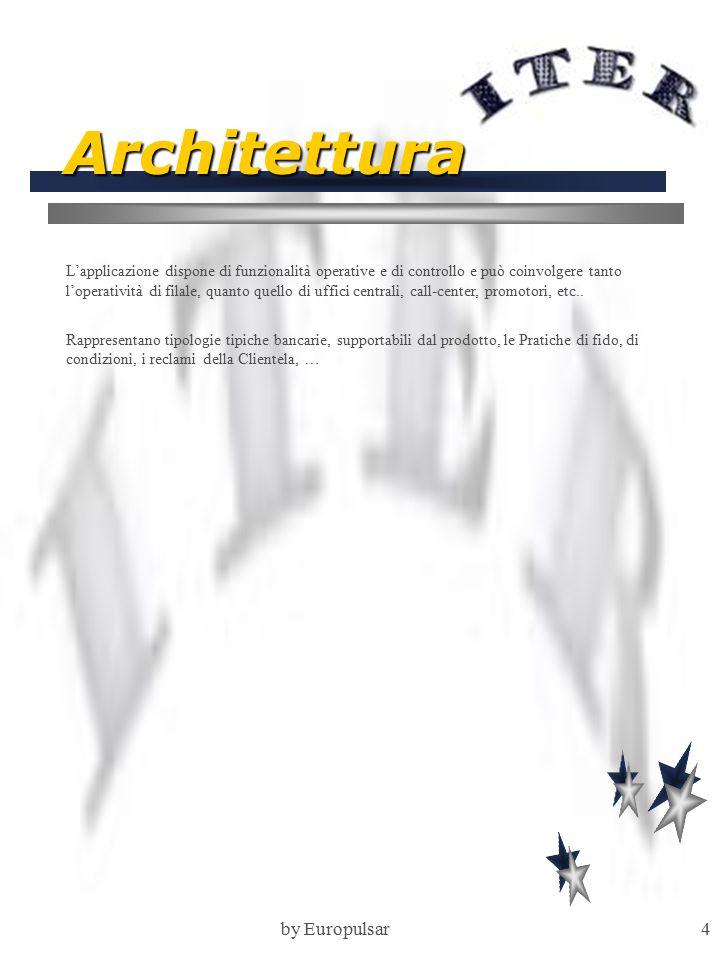 by Europulsar4 Architettura L'applicazione dispone di funzionalità operative e di controllo e può coinvolgere tanto l'operatività di filale, quanto quello di uffici centrali, call-center, promotori, etc..