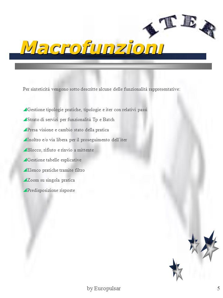 by Europulsar5 Macrofunzioni Per sinteticità vengono sotto descritte alcune delle funzionalità rappresentative:  Gestione tipologie pratiche, tipolog