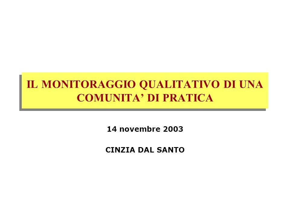 IL MONITORAGGIO QUALITATIVO DI UNA COMUNITA' DI PRATICA 14 novembre 2003 CINZIA DAL SANTO