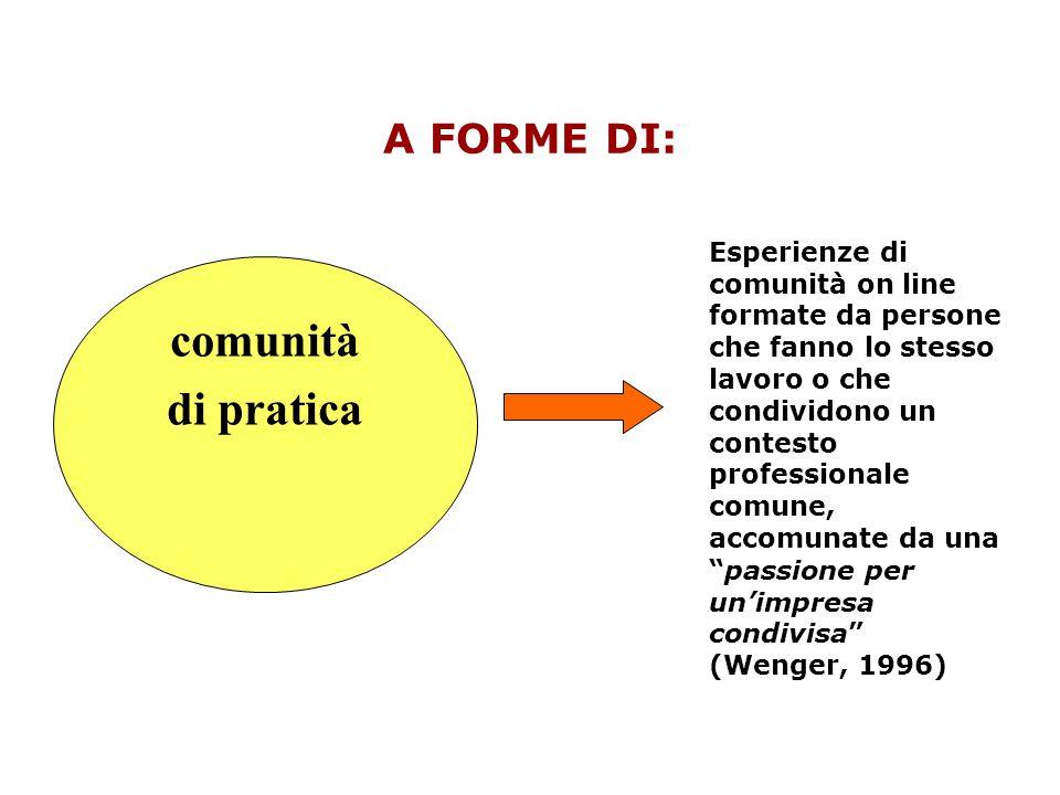 A FORME DI: comunità di pratica Esperienze di comunità on line formate da persone che fanno lo stesso lavoro o che condividono un contesto professionale comune, accomunate da una passione per un'impresa condivisa (Wenger, 1996)