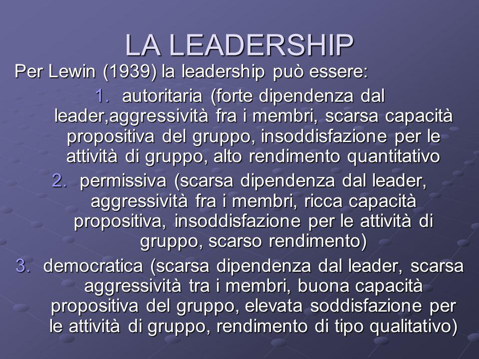 LA LEADERSHIP Per Lewin (1939) la leadership può essere: 1.autoritaria (forte dipendenza dal leader,aggressività fra i membri, scarsa capacità propositiva del gruppo, insoddisfazione per le attività di gruppo, alto rendimento quantitativo 2.permissiva (scarsa dipendenza dal leader, aggressività fra i membri, ricca capacità propositiva, insoddisfazione per le attività di gruppo, scarso rendimento) 3.democratica (scarsa dipendenza dal leader, scarsa aggressività tra i membri, buona capacità propositiva del gruppo, elevata soddisfazione per le attività di gruppo, rendimento di tipo qualitativo)