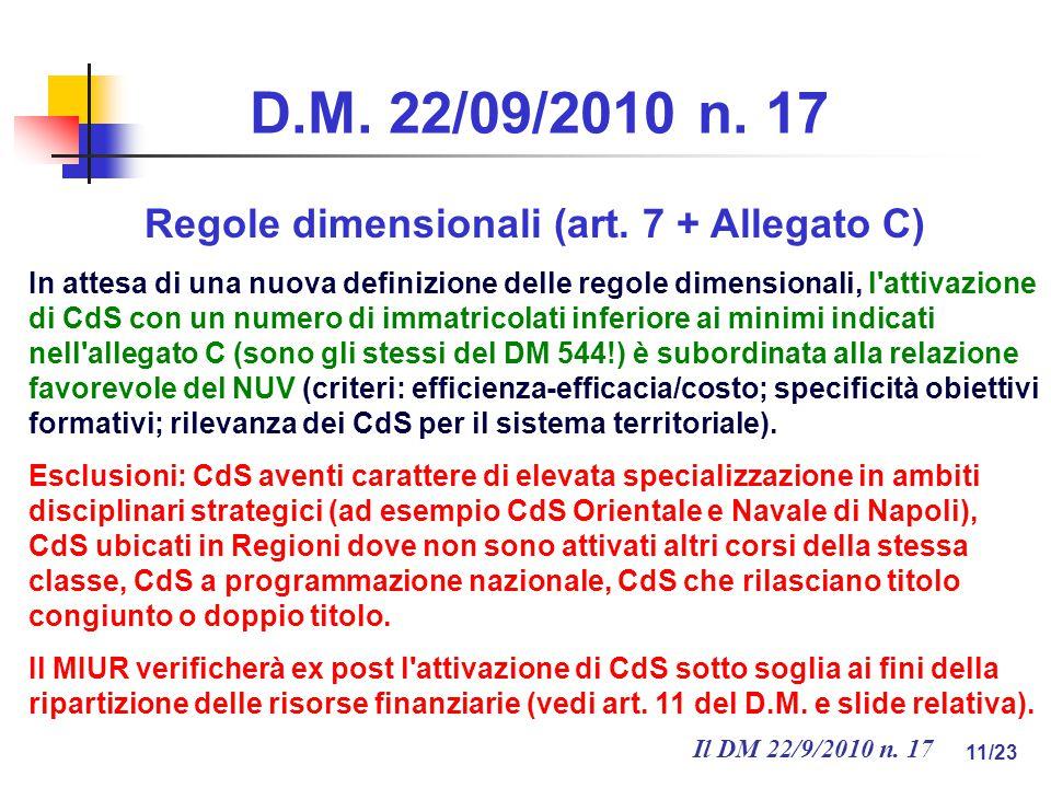 Il DM 22/9/2010 n. 17 11/23 D.M. 22/09/2010 n. 17 Regole dimensionali (art.