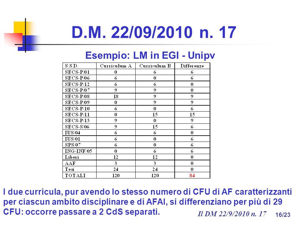 Il DM 22/9/2010 n. 17 16/23 D.M. 22/09/2010 n.