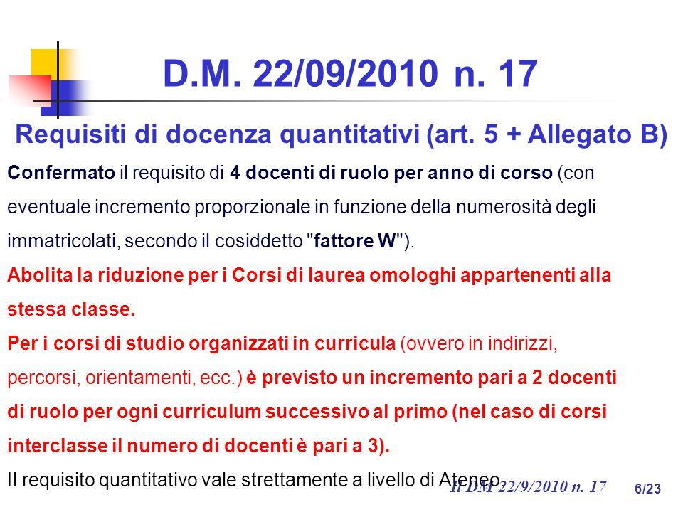 Il DM 22/9/2010 n. 17 6/23 D.M. 22/09/2010 n. 17 Requisiti di docenza quantitativi (art.