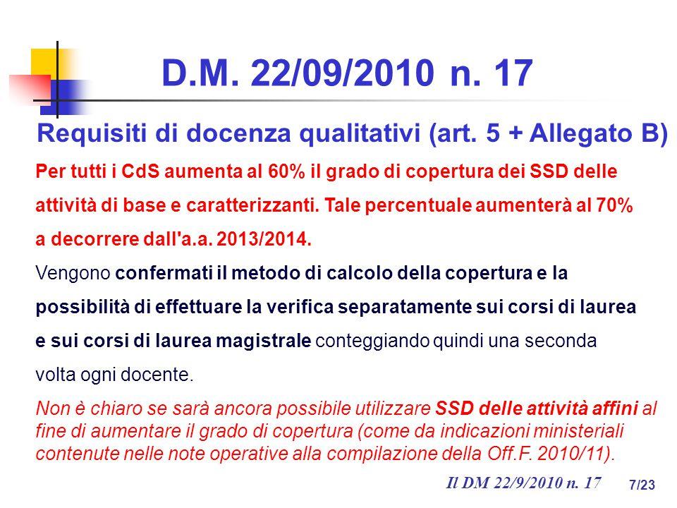 Il DM 22/9/2010 n. 17 7/23 D.M. 22/09/2010 n. 17 Requisiti di docenza qualitativi (art.