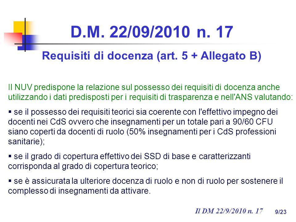 Il DM 22/9/2010 n. 17 9/23 D.M. 22/09/2010 n. 17 Requisiti di docenza (art.